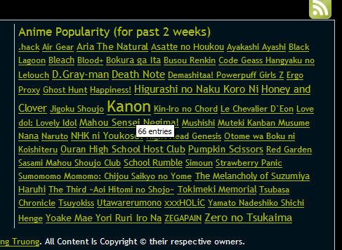 Kanon Popularity.jpg
